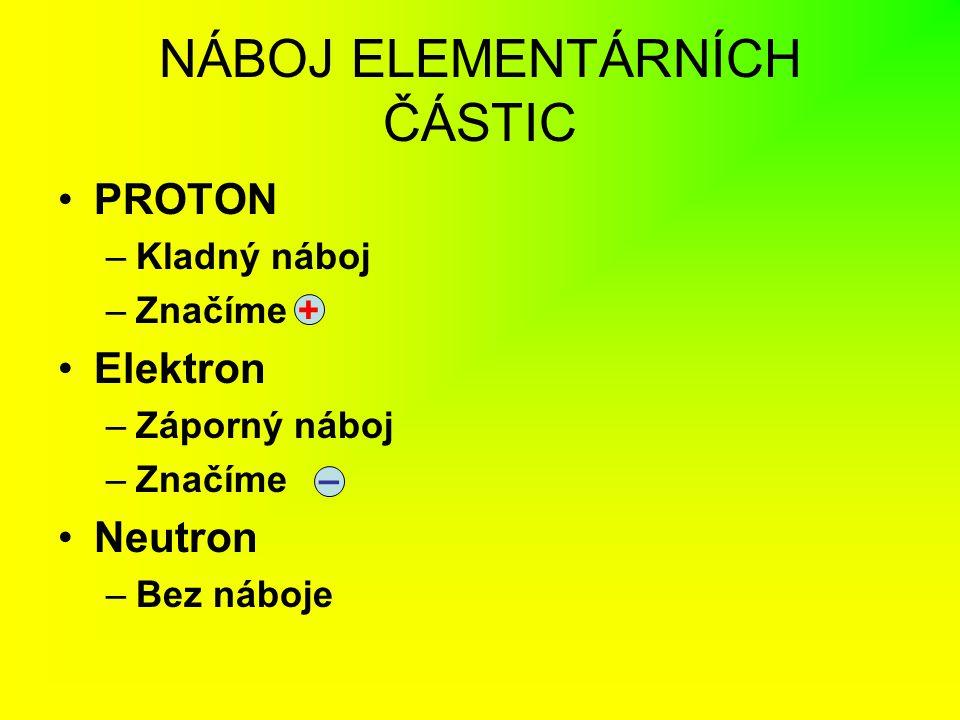 NÁBOJ ELEMENTÁRNÍCH ČÁSTIC PROTON –Kladný náboj –Značíme + Elektron –Záporný náboj –Značíme – Neutron –Bez náboje