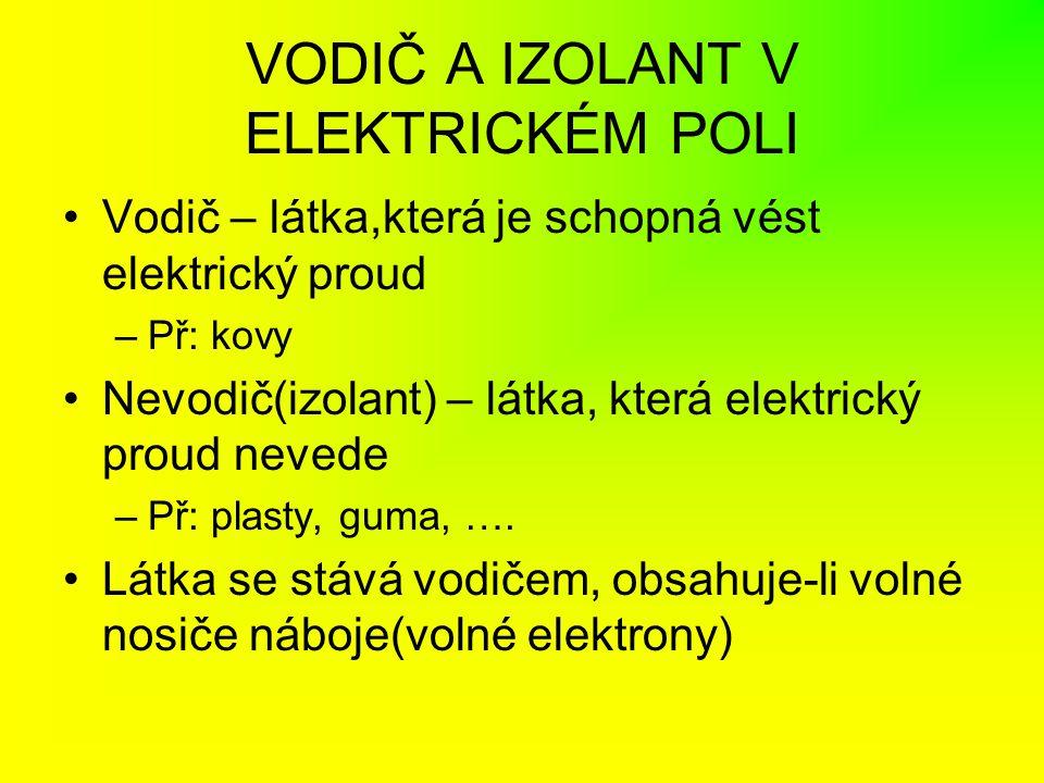 VODIČ A IZOLANT V ELEKTRICKÉM POLI Na vodič i izolant silově působí elektrické pole(přitažlivě).