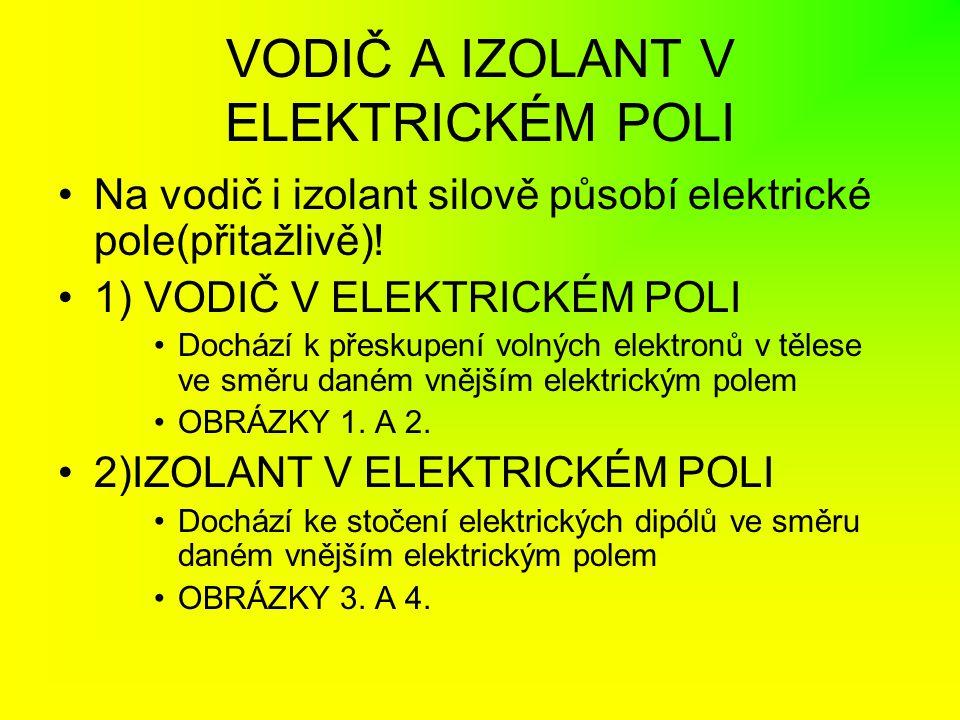 VODIČ A IZOLANT V ELEKTRICKÉM POLI Na vodič i izolant silově působí elektrické pole(přitažlivě)! 1) VODIČ V ELEKTRICKÉM POLI Dochází k přeskupení voln