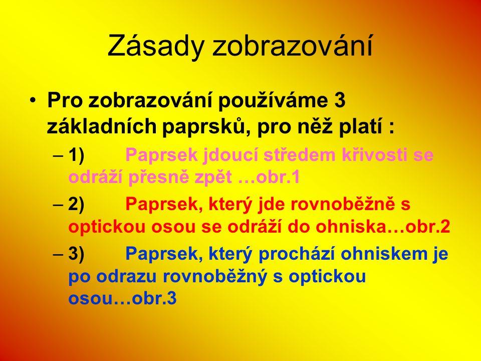 Zásady zobrazování Pro zobrazování používáme 3 základních paprsků, pro něž platí : –1) Paprsek jdoucí středem křivosti se odráží přesně zpět …obr.1 –2)Paprsek, který jde rovnoběžně s optickou osou se odráží do ohniska…obr.2 –3)Paprsek, který prochází ohniskem je po odrazu rovnoběžný s optickou osou…obr.3