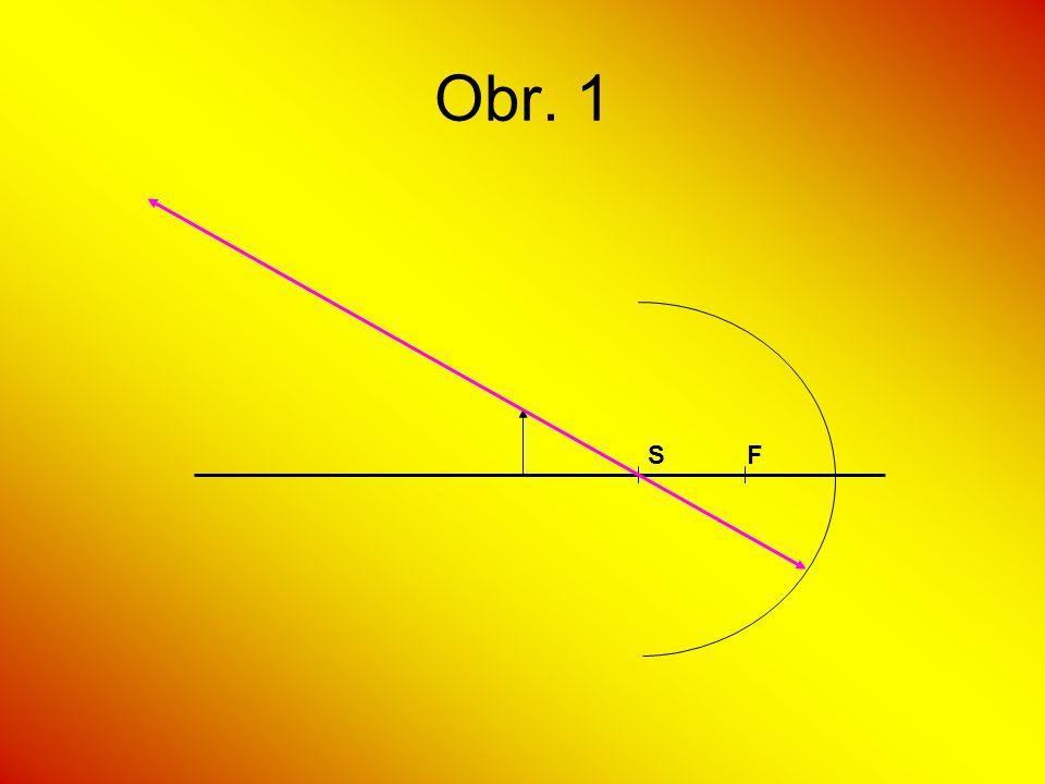 Obr. 1 SF
