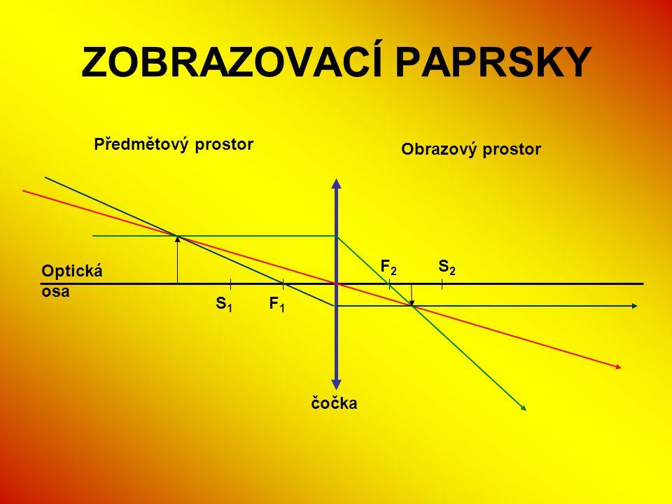 ZOBRAZOVACÍ PAPRSKY Optická osa čočka Předmětový prostor Obrazový prostor F1F1 F2F2 S1S1 S2S2