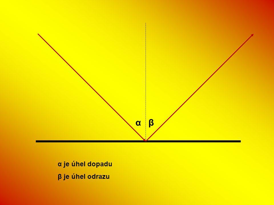 αβ α je úhel dopadu β je úhel odrazu