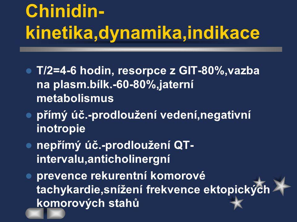 Chinidin- kinetika,dynamika,indikace T/2=4-6 hodin, resorpce z GIT-80%,vazba na plasm.bílk.-60-80%,jaterní metabolismus přímý úč.-prodloužení vedení,n