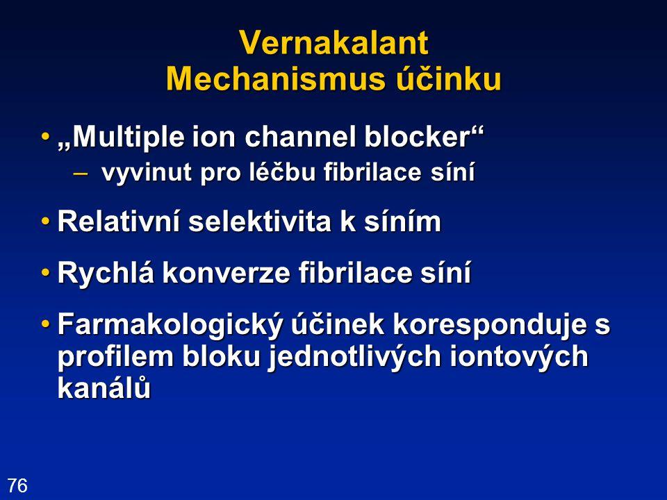 """76 Vernakalant Mechanismus účinku """"Multiple ion channel blocker""""""""Multiple ion channel blocker"""" – vyvinut pro léčbu fibrilace síní Relativní selektivit"""