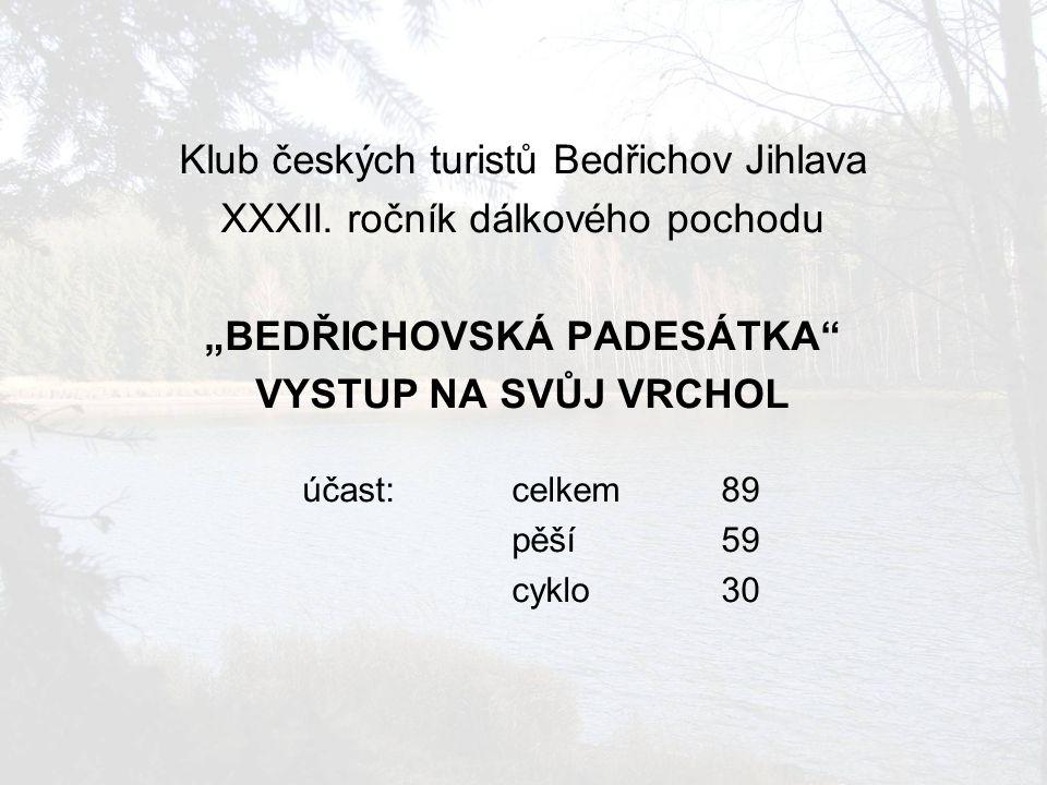 """Klub českých turistů Bedřichov Jihlava XXXII. ročník dálkového pochodu """"BEDŘICHOVSKÁ PADESÁTKA"""" VYSTUP NA SVŮJ VRCHOL účast:celkem 89 pěší 59 cyklo30"""
