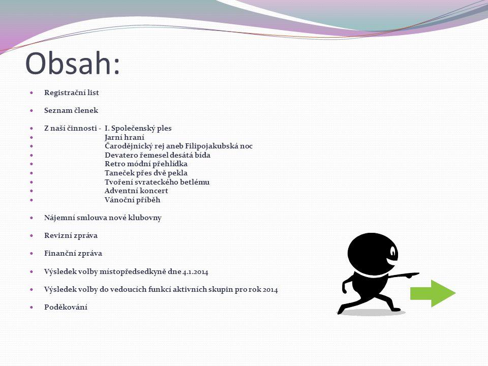 Obsah: Registrační list Seznam členek Z naší činnosti - I.