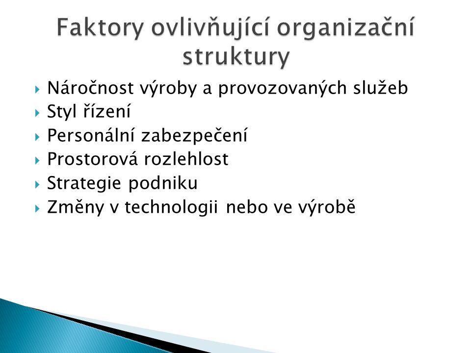  Náročnost výroby a provozovaných služeb  Styl řízení  Personální zabezpečení  Prostorová rozlehlost  Strategie podniku  Změny v technologii neb