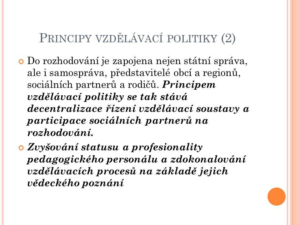 P RINCIPY VZDĚLÁVACÍ POLITIKY (2) Do rozhodování je zapojena nejen státní správa, ale i samospráva, představitelé obcí a regionů, sociálních partnerů