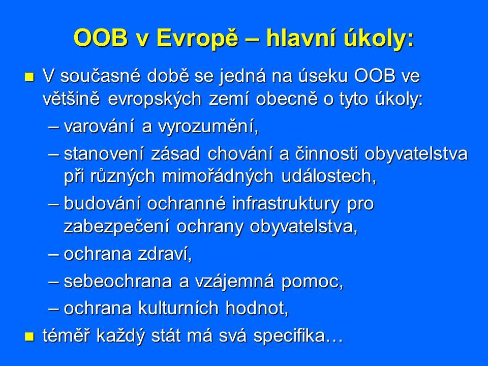 OOB v Evropě – hlavní úkoly: V současné době se jedná na úseku OOB ve většině evropských zemí obecně o tyto úkoly: V současné době se jedná na úseku O