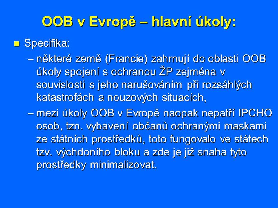 OOB v Evropě – hlavní úkoly: Specifika: Specifika: –některé země (Francie) zahrnují do oblasti OOB úkoly spojení s ochranou ŽP zejména v souvislosti s