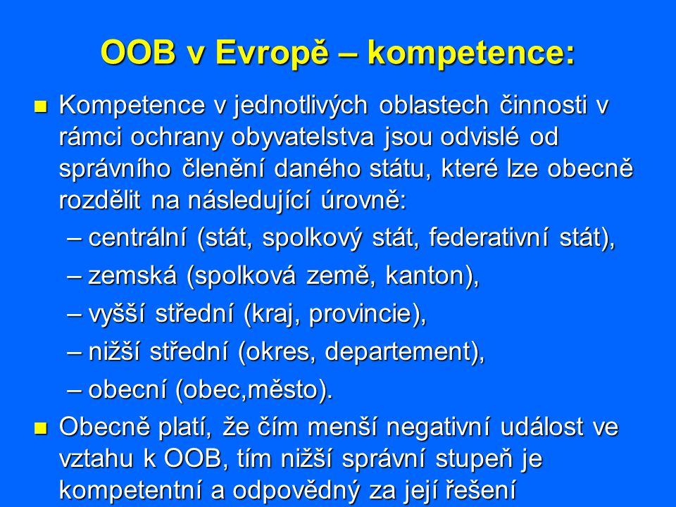 OOB v Evropě – kompetence: Kompetence v jednotlivých oblastech činnosti v rámci ochrany obyvatelstva jsou odvislé od správního členění daného státu, k