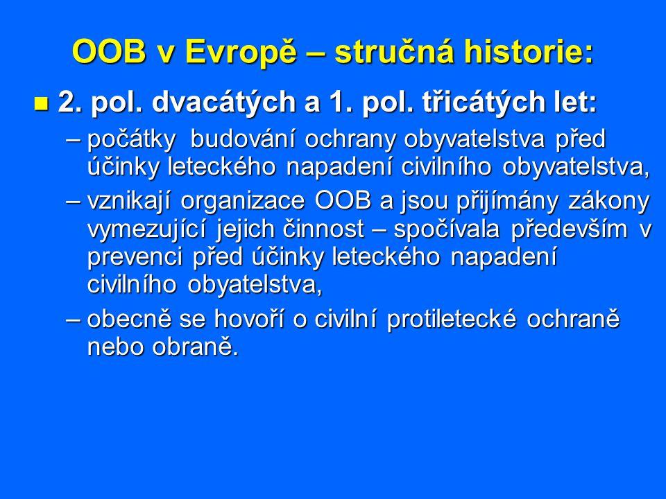 OOB v Evropě – stručná historie: po 2.světové válce: po 2.