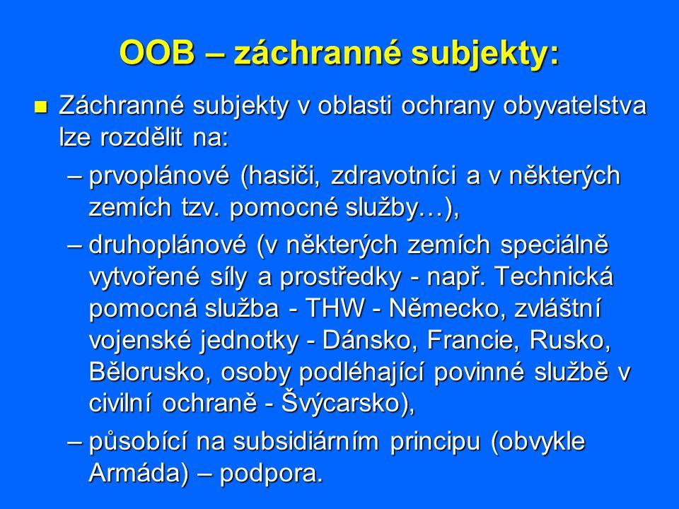 OOB – záchranné subjekty: Záchranné subjekty v oblasti ochrany obyvatelstva lze rozdělit na: Záchranné subjekty v oblasti ochrany obyvatelstva lze roz