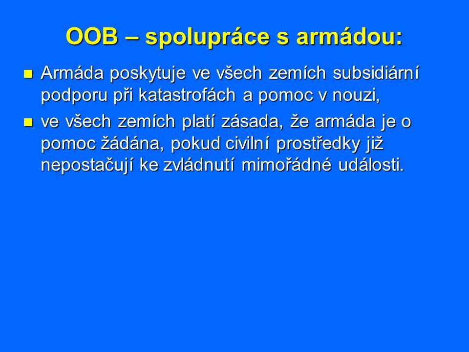 OOB – spolupráce s armádou: Armáda poskytuje ve všech zemích subsidiární podporu při katastrofách a pomoc v nouzi, Armáda poskytuje ve všech zemích su