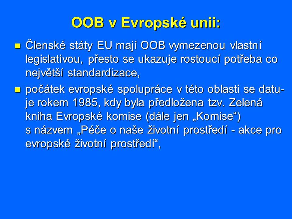 OOB v Evropské unii: Členské státy EU mají OOB vymezenou vlastní legislativou, přesto se ukazuje rostoucí potřeba co největší standardizace, Členské s