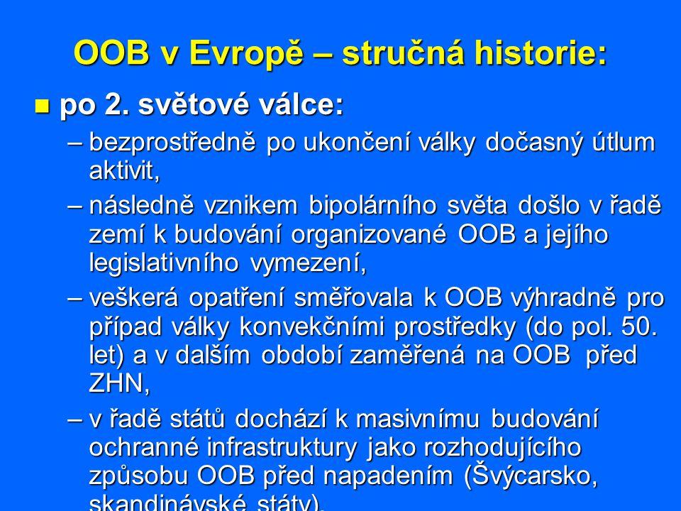 OOB v Evropě – stručná historie: po 2. světové válce: po 2. světové válce: –bezprostředně po ukončení války dočasný útlum aktivit, –následně vznikem b