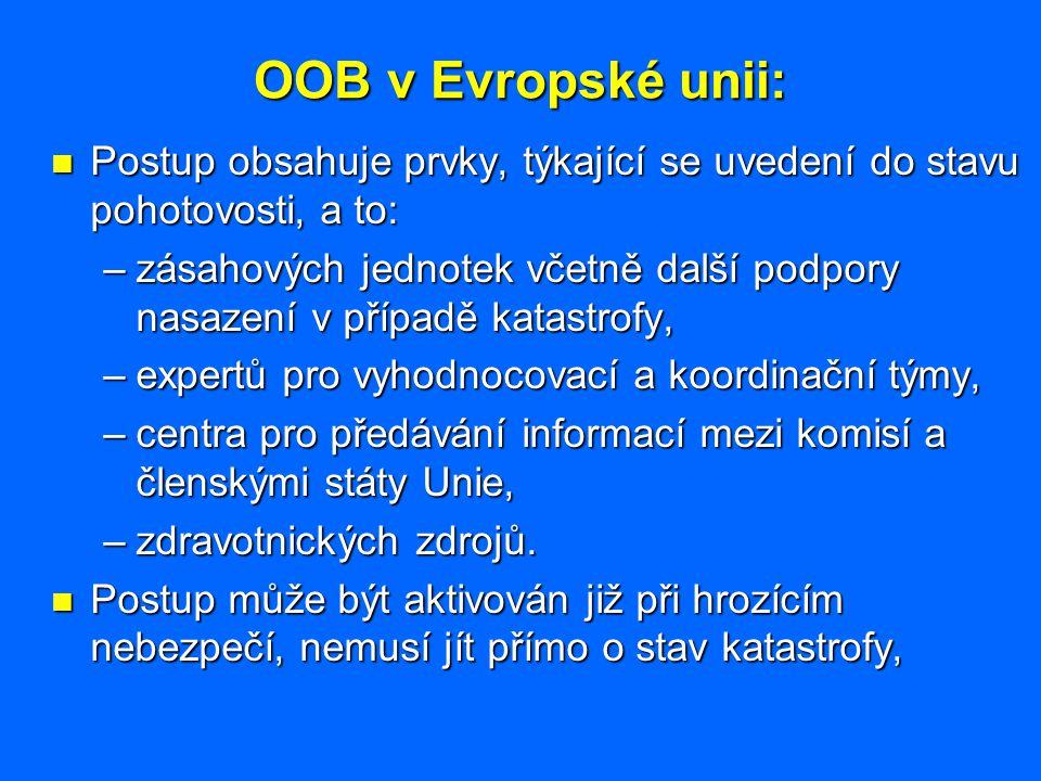 OOB v Evropské unii: Postup obsahuje prvky, týkající se uvedení do stavu pohotovosti, a to: Postup obsahuje prvky, týkající se uvedení do stavu pohoto