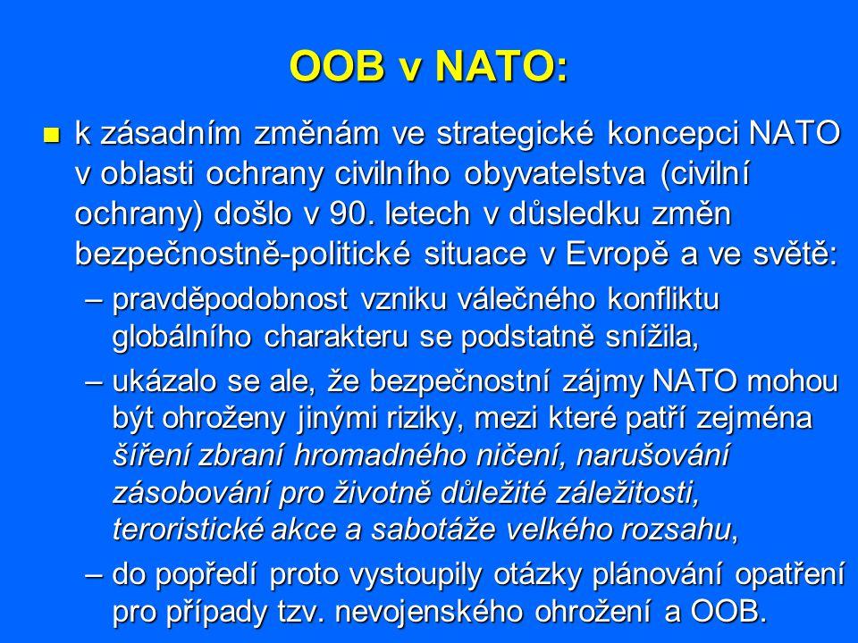 OOB v NATO: k zásadním změnám ve strategické koncepci NATO v oblasti ochrany civilního obyvatelstva (civilní ochrany) došlo v 90. letech v důsledku zm