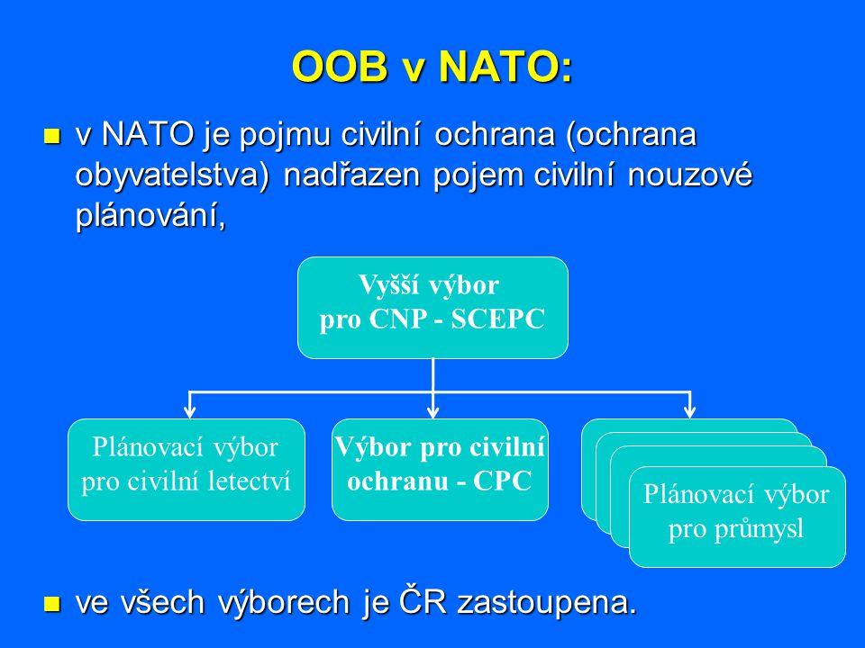 OOB v NATO: v NATO je pojmu civilní ochrana (ochrana obyvatelstva) nadřazen pojem civilní nouzové plánování, v NATO je pojmu civilní ochrana (ochrana