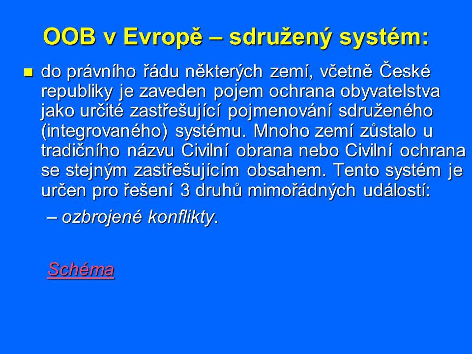 OOB v Evropě – kompetence: Při katastrofách a nouzových situacích: Při katastrofách a nouzových situacích: –kompetence k řešení - ale také prevenci – náleží střední úrovni řízení, –ve státech se spolkovým uspořádáním (Německo Rakousko) jsou to spolkové země, ve Švýcarsku kantony, ve Francii departementy, –výjimku tvoří skandinávské země – střední úroveň řízení je potlačena (pouze havárie JEZ), odpovědnost je na obcích za přímé podpory státu –ve všech zemích sehrává stát podpůrnou a koordinační roli při katastrofách a těch situací, které přesahují hranice spolkových zemí, kantonů