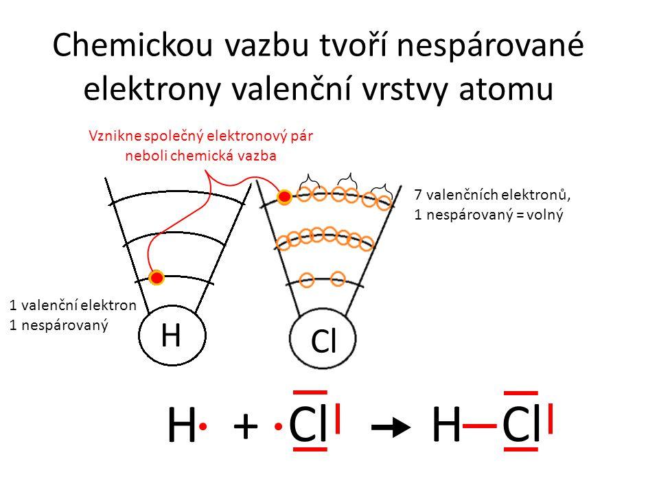 Cl H+ Chemickou vazbu tvoří nespárované elektrony valenční vrstvy atomu 7 valenčních elektronů, 1 nespárovaný = volný H Cl 1 valenční elektron 1 nespárovaný Vznikne společný elektronový pár neboli chemická vazba H Cl 