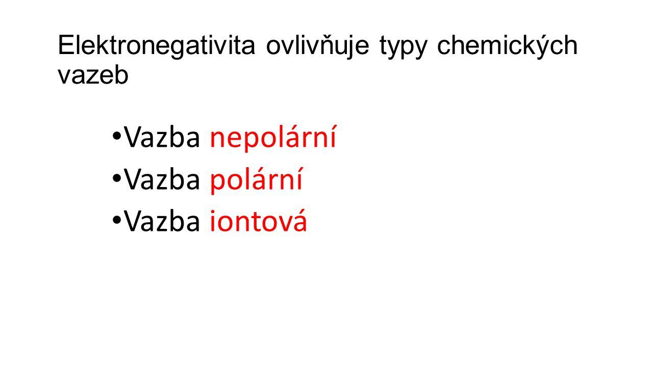 Vazba nepolární Vazba polární Vazba iontová Elektronegativita ovlivňuje typy chemických vazeb