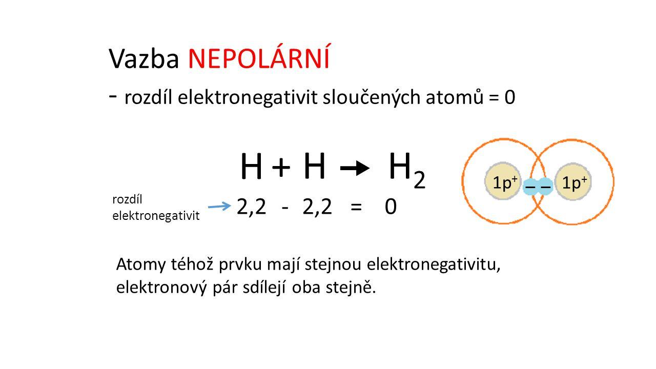 H2H2 H H+  rozdíl elektronegativit 2,2 - =0 Atomy téhož prvku mají stejnou elektronegativitu, elektronový pár sdílejí oba stejně.