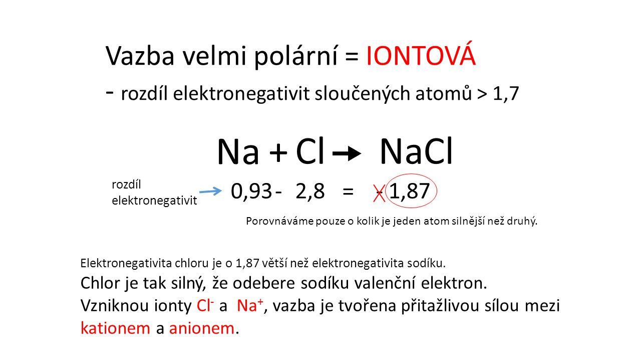 NaClCl Na+  rozdíl elektronegativit 0,932,8 - =- 1,87 Elektronegativita chloru je o 1,87 větší než elektronegativita sodíku.