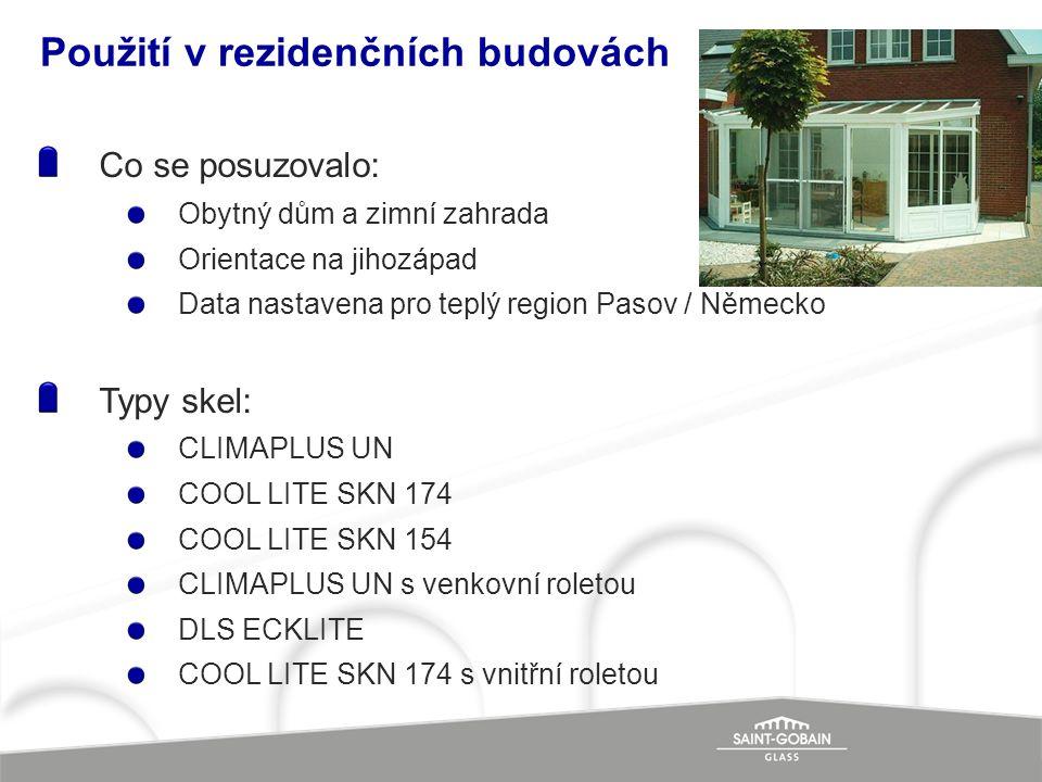 Použití v rezidenčních budovách Co se posuzovalo: Obytný dům a zimní zahrada Orientace na jihozápad Data nastavena pro teplý region Pasov / Německo Ty