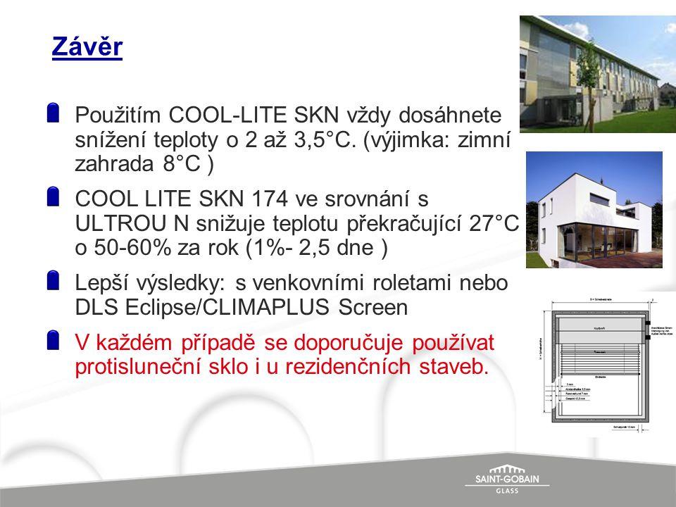 Závěr Použitím COOL-LITE SKN vždy dosáhnete snížení teploty o 2 až 3,5°C. (výjimka: zimní zahrada 8°C ) COOL LITE SKN 174 ve srovnání s ULTROU N snižu