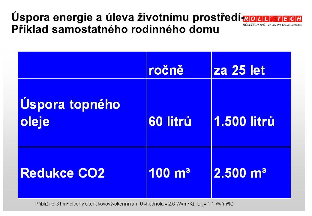 Úspora energie a úleva životnímu prostředí- Příklad samostatného rodinného domu Přibližně.