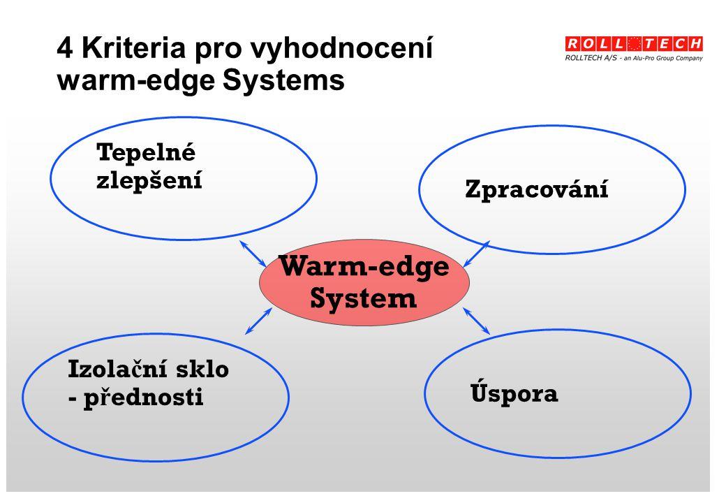 Warm-edge System 4 Kriteria pro vyhodnocení warm-edge Systems Tepelné zlepšení Zpracování Úspora Izola č ní sklo - p ř ednosti