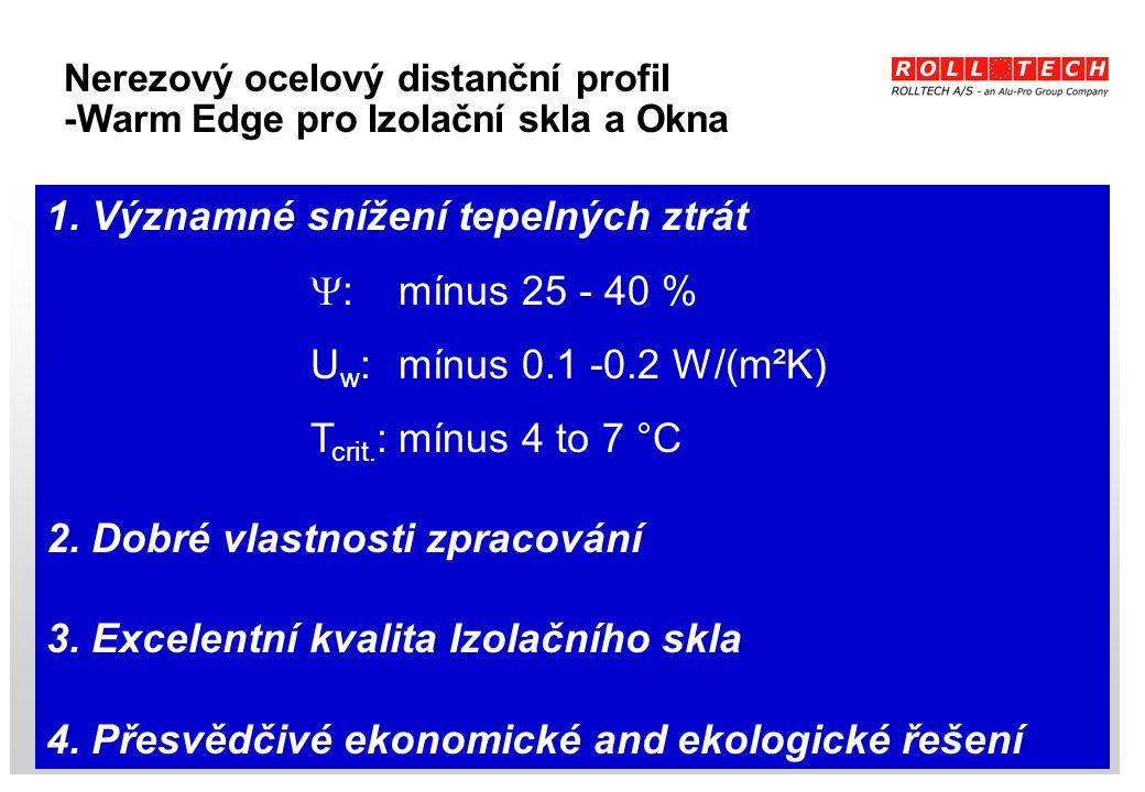 Nerezový ocelový distanční profil -Warm Edge pro Izolační skla a Okna 1.