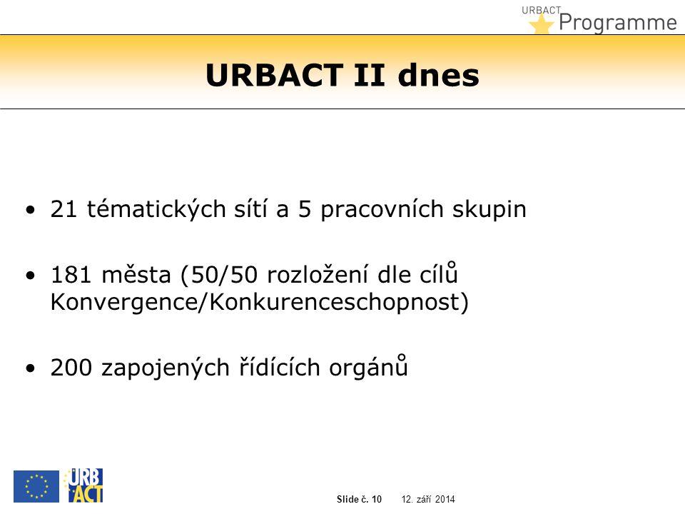 12. září 2014 Slide č. 10 URBACT II dnes 21 tématických sítí a 5 pracovních skupin 181 města (50/50 rozložení dle cílů Konvergence/Konkurenceschopnost