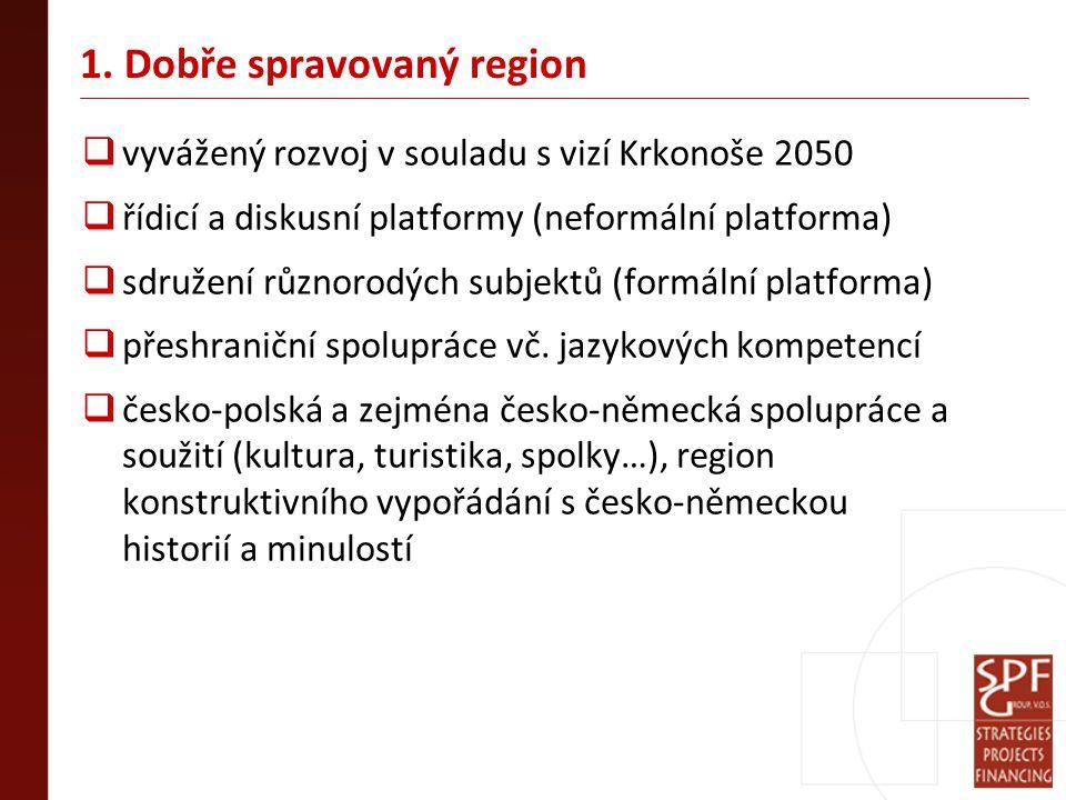 1. Dobře spravovaný region  vyvážený rozvoj v souladu s vizí Krkonoše 2050  řídicí a diskusní platformy (neformální platforma)  sdružení různorodýc