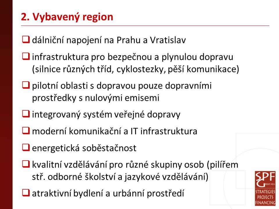 2. Vybavený region  dálniční napojení na Prahu a Vratislav  infrastruktura pro bezpečnou a plynulou dopravu (silnice různých tříd, cyklostezky, pěší