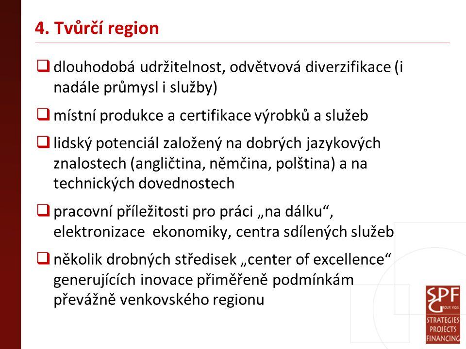 4. Tvůrčí region  dlouhodobá udržitelnost, odvětvová diverzifikace (i nadále průmysl i služby)  místní produkce a certifikace výrobků a služeb  lid
