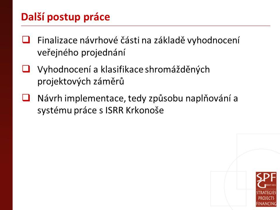 Další postup práce  Finalizace návrhové části na základě vyhodnocení veřejného projednání  Vyhodnocení a klasifikace shromážděných projektových záměrů  Návrh implementace, tedy způsobu naplňování a systému práce s ISRR Krkonoše