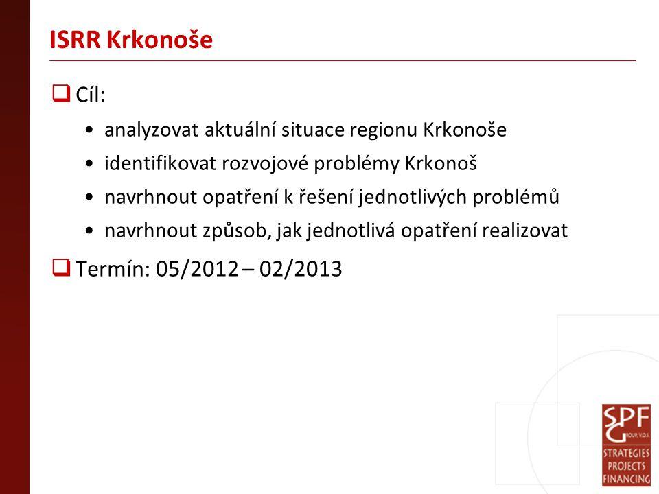 ISRR Krkonoše – vymezení řešeného území 65 obcí 1183 km 2 106 tis. obyv.