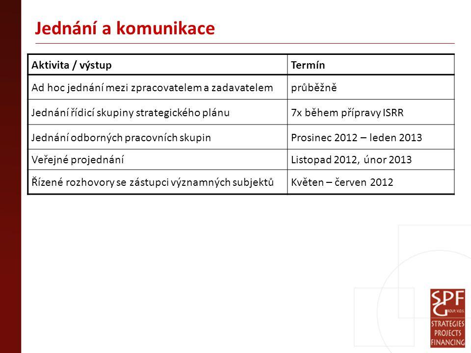Návrh opatření Prioritní oblastOpatření 1.