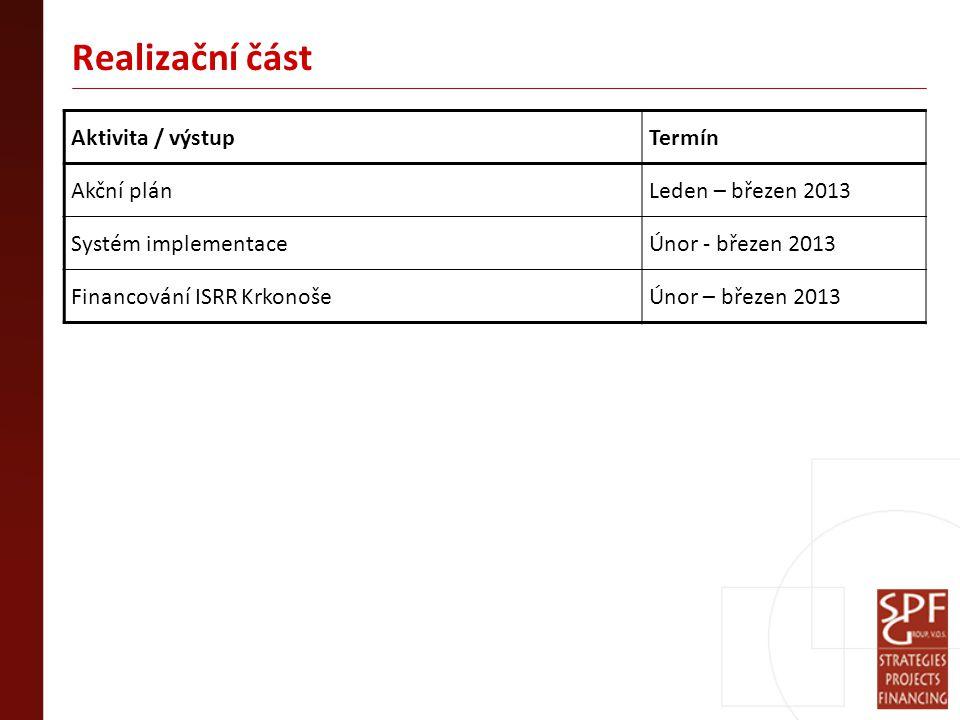 Realizační část Aktivita / výstupTermín Akční plánLeden – březen 2013 Systém implementaceÚnor - březen 2013 Financování ISRR KrkonošeÚnor – březen 2013