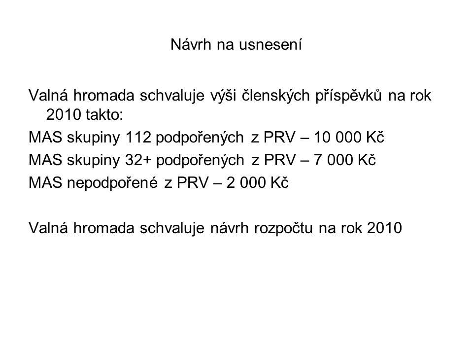 Návrh na usnesení Valná hromada schvaluje výši členských příspěvků na rok 2010 takto: MAS skupiny 112 podpořených z PRV – 10 000 Kč MAS skupiny 32+ podpořených z PRV – 7 000 Kč MAS nepodpořené z PRV – 2 000 Kč Valná hromada schvaluje návrh rozpočtu na rok 2010