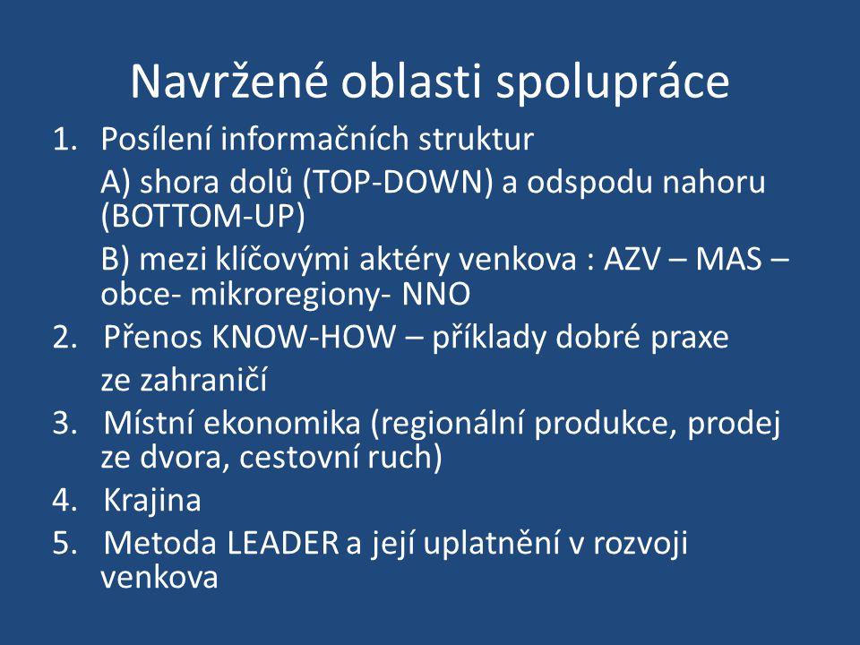Navržené oblasti spolupráce 1.Posílení informačních struktur A) shora dolů (TOP-DOWN) a odspodu nahoru (BOTTOM-UP) B) mezi klíčovými aktéry venkova :