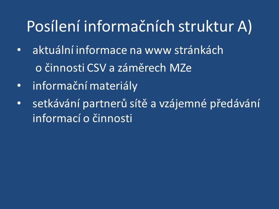 Posílení informačních struktur A) aktuální informace na www stránkách o činnosti CSV a záměrech MZe informační materiály setkávání partnerů sítě a vzá