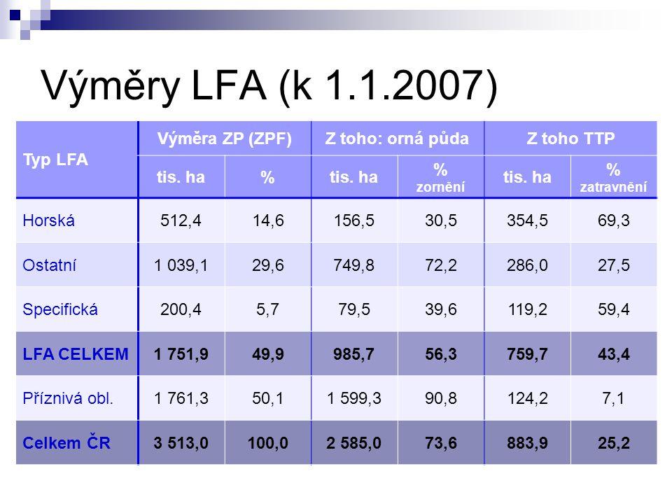 Výměry LFA (k 1.1.2007) Typ LFA Výměra ZP (ZPF)Z toho: orná půdaZ toho TTP tis. ha% % zornění tis. ha % zatravnění Horská512,414,6156,530,5354,569,3 O
