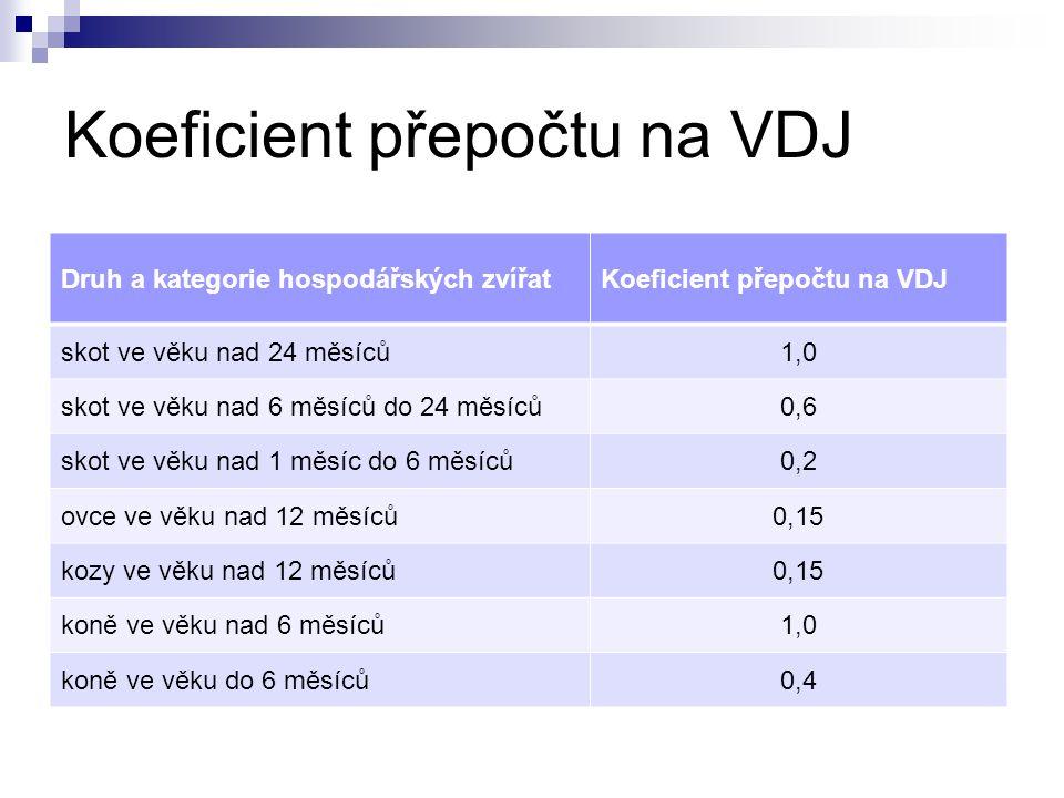 Koeficient přepočtu na VDJ Druh a kategorie hospodářských zvířatKoeficient přepočtu na VDJ skot ve věku nad 24 měsíců1,0 skot ve věku nad 6 měsíců do