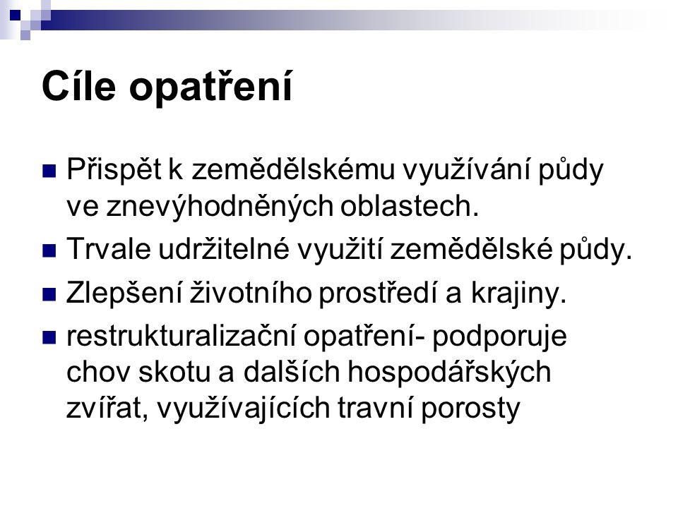 Legislativní rámec Nařízení vlády č.