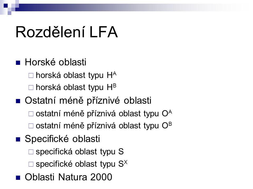 Rozdělení LFA Horské oblasti  horská oblast typu H A  horská oblast typu H B Ostatní méně příznivé oblasti  ostatní méně příznivá oblast typu O A  ostatní méně příznivá oblast typu O B Specifické oblasti  specifická oblast typu S  specifické oblast typu S X Oblasti Natura 2000