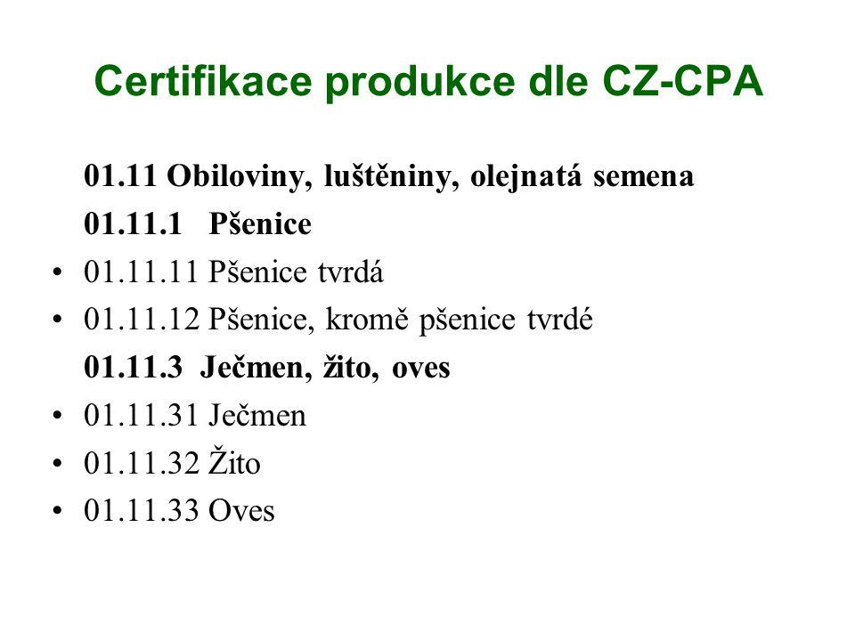 Certifikace produkce dle CZ-CPA 01.11 Obiloviny, luštěniny, olejnatá semena 01.11.1 Pšenice 01.11.11 Pšenice tvrdá 01.11.12 Pšenice, kromě pšenice tvr